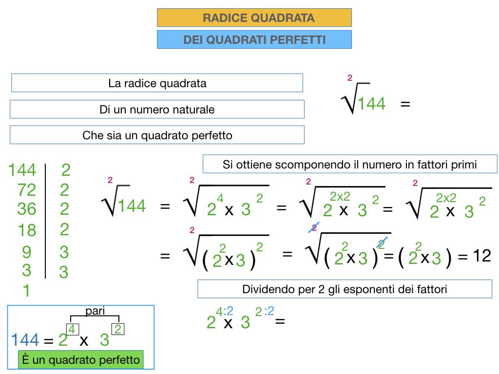 RADICE QUADRATA DI QUADRATI PERFETTIi_SIMULAZIONE.056