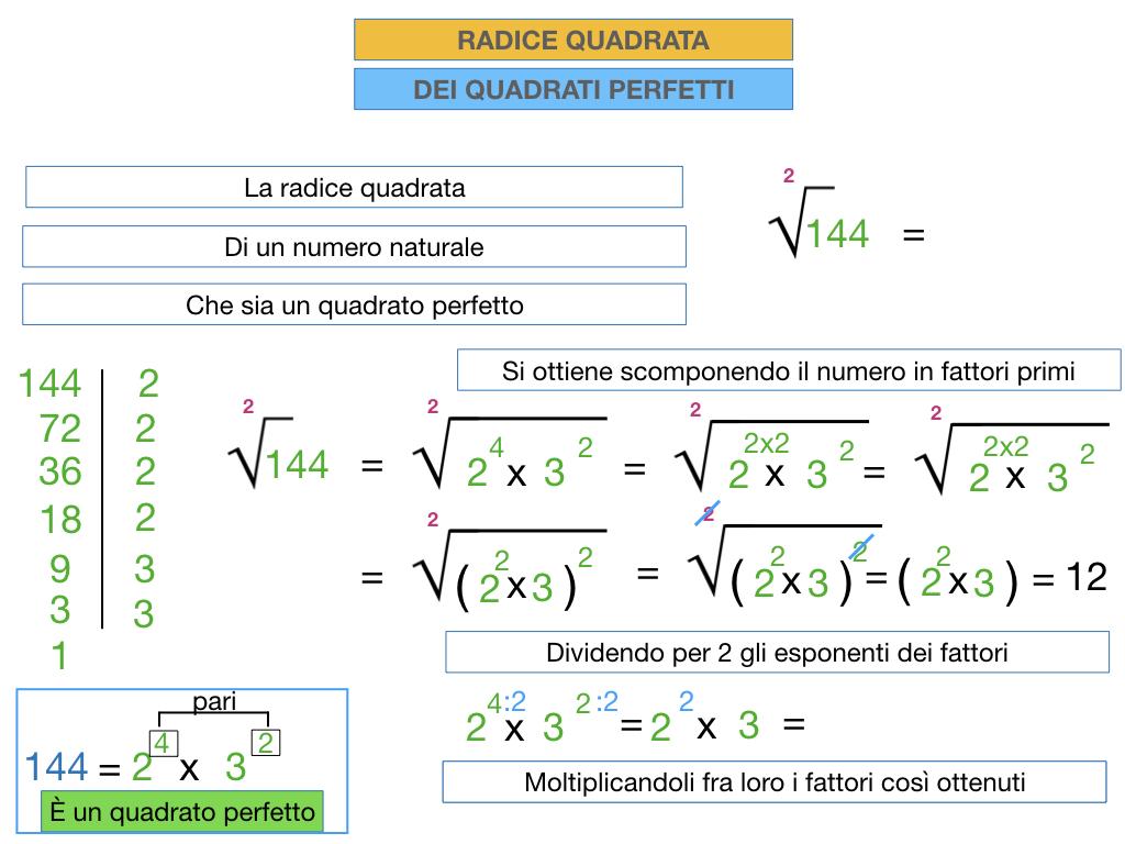RADICE QUADRATA DI QUADRATI PERFETTIi_SIMULAZIONE.057