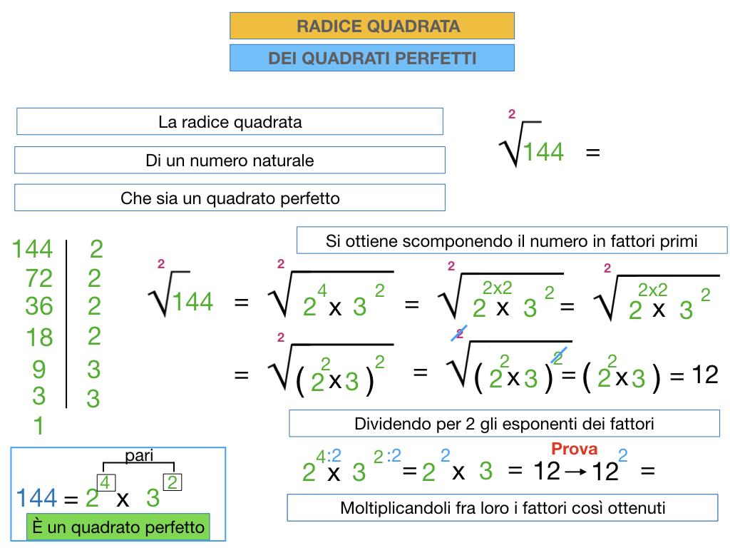 RADICE QUADRATA DI QUADRATI PERFETTIi_SIMULAZIONE.058