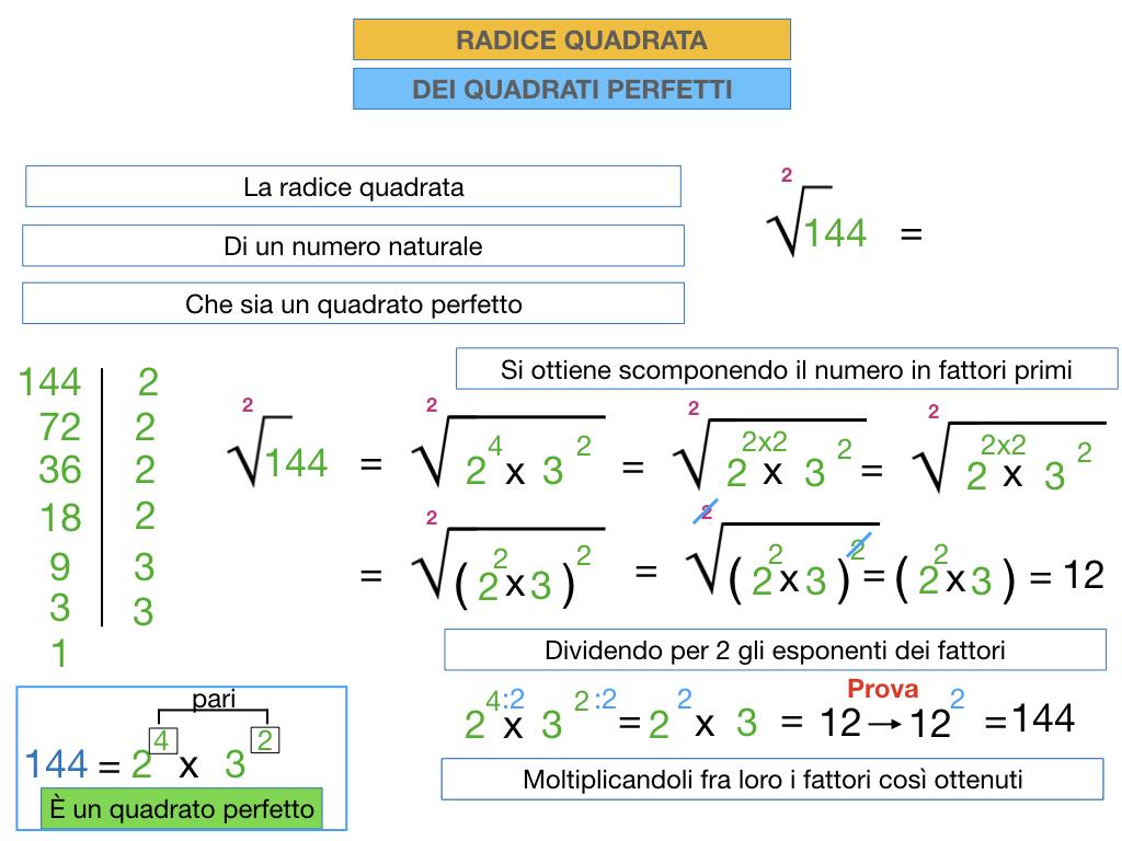 RADICE QUADRATA DI QUADRATI PERFETTIi_SIMULAZIONE.059