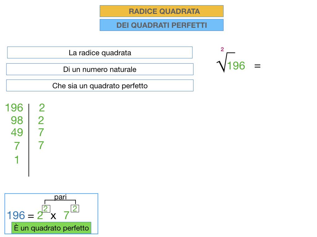 RADICE QUADRATA DI QUADRATI PERFETTIi_SIMULAZIONE.063