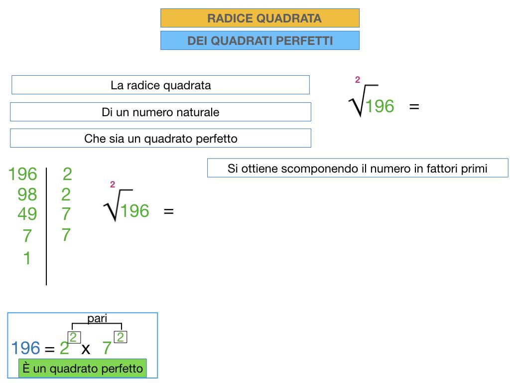 RADICE QUADRATA DI QUADRATI PERFETTIi_SIMULAZIONE.064
