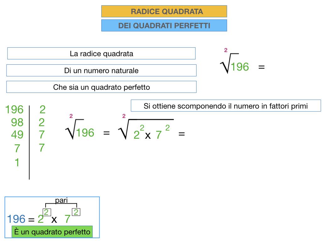 RADICE QUADRATA DI QUADRATI PERFETTIi_SIMULAZIONE.065