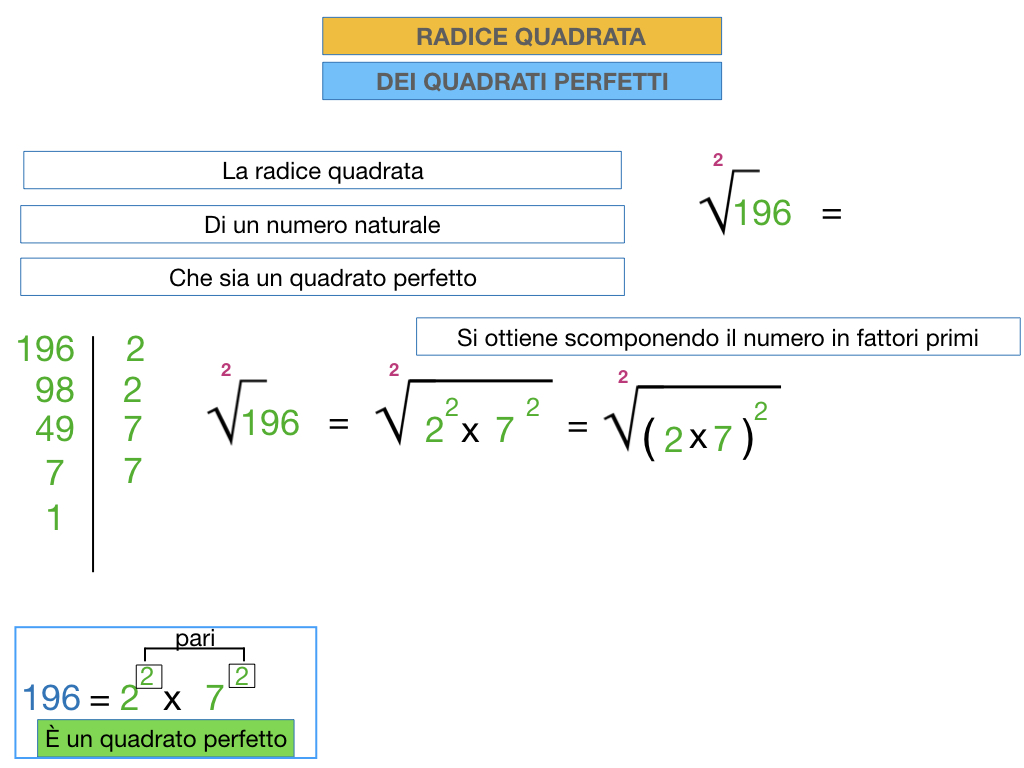 RADICE QUADRATA DI QUADRATI PERFETTIi_SIMULAZIONE.066