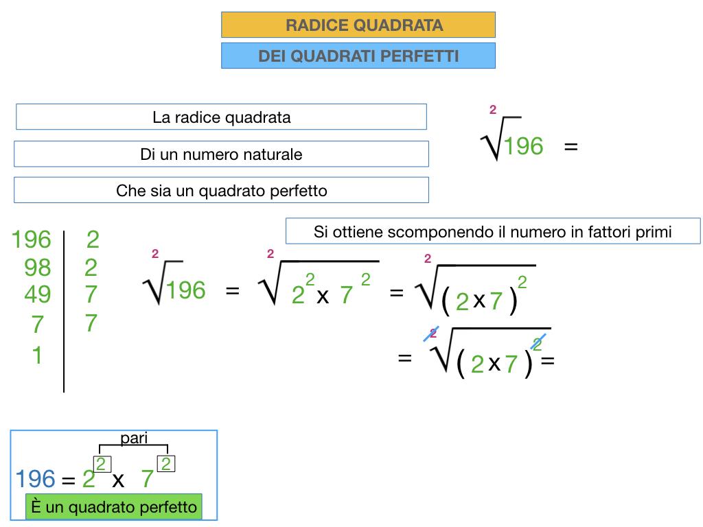 RADICE QUADRATA DI QUADRATI PERFETTIi_SIMULAZIONE.067