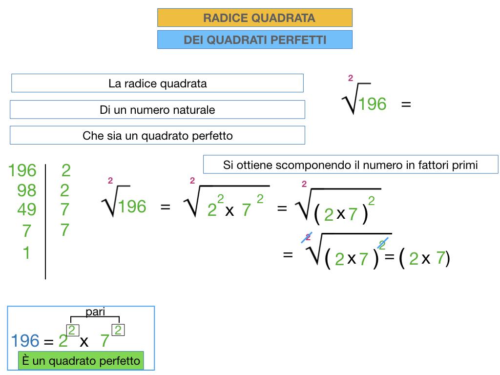 RADICE QUADRATA DI QUADRATI PERFETTIi_SIMULAZIONE.068