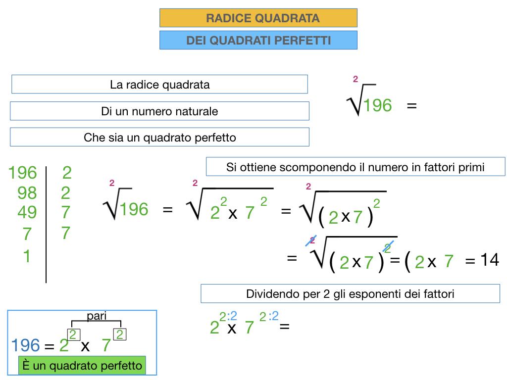 RADICE QUADRATA DI QUADRATI PERFETTIi_SIMULAZIONE.069