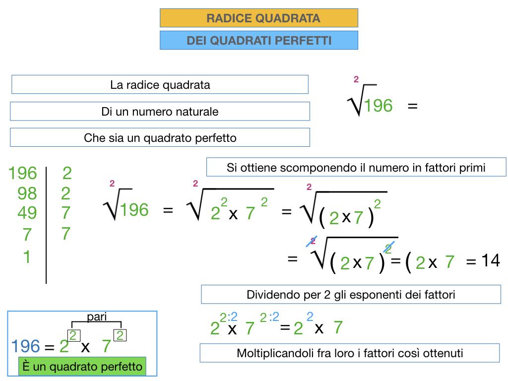 RADICE QUADRATA DI QUADRATI PERFETTIi_SIMULAZIONE.070