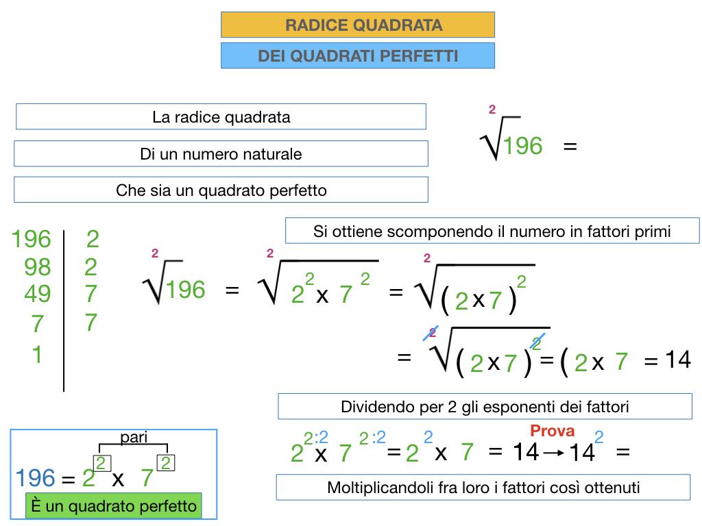 RADICE QUADRATA DI QUADRATI PERFETTIi_SIMULAZIONE.071