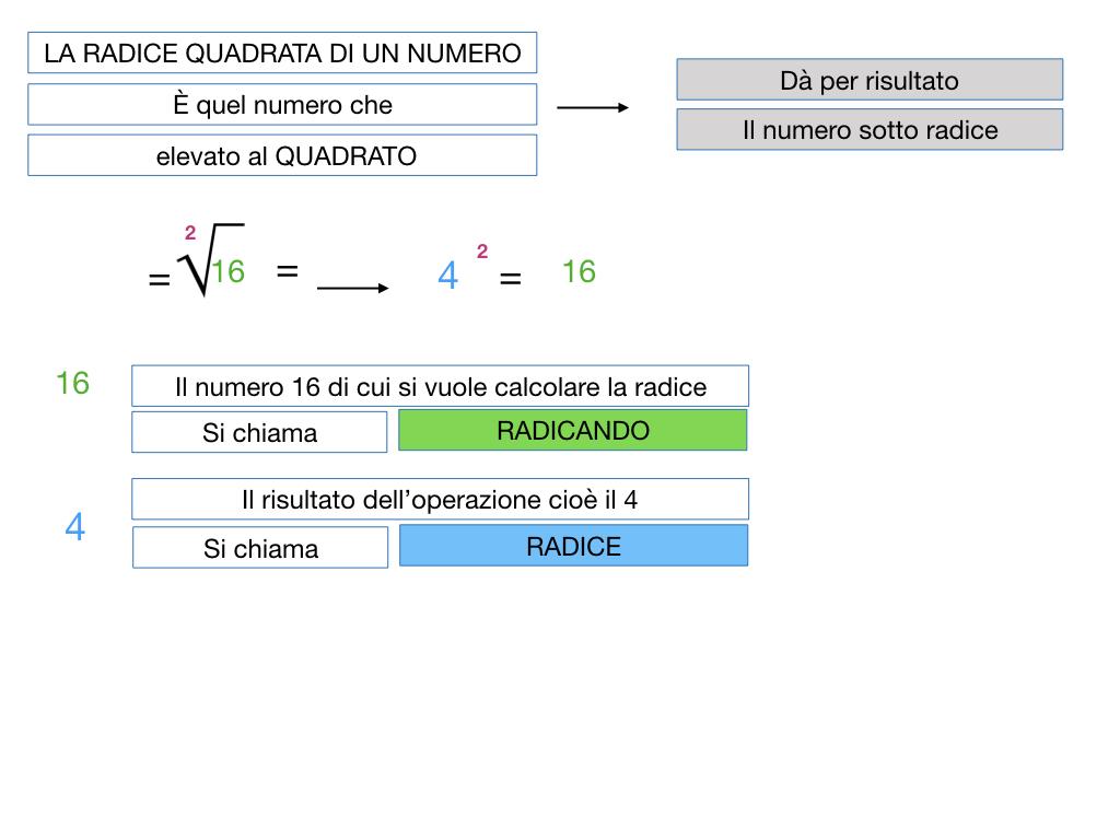 RADICE QUADRATA_SIMULAZIONE.036