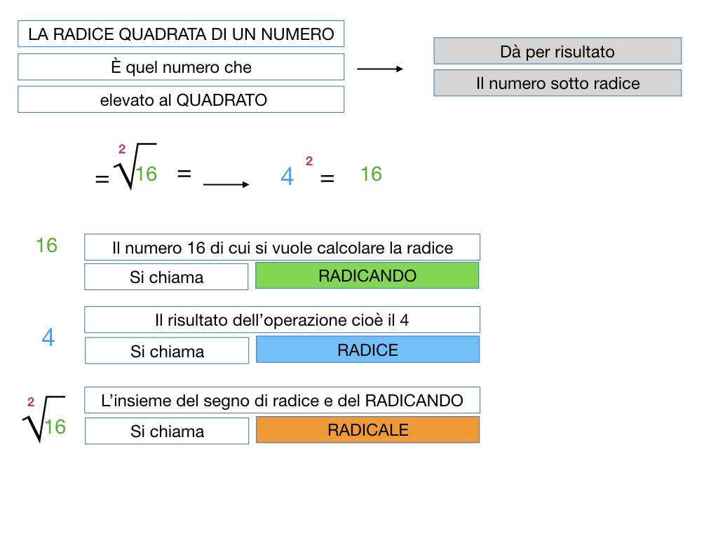 RADICE QUADRATA_SIMULAZIONE.038