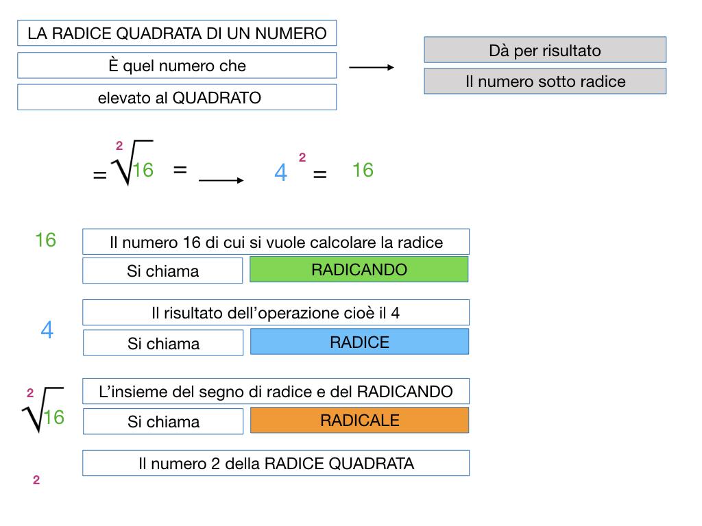 RADICE QUADRATA_SIMULAZIONE.039