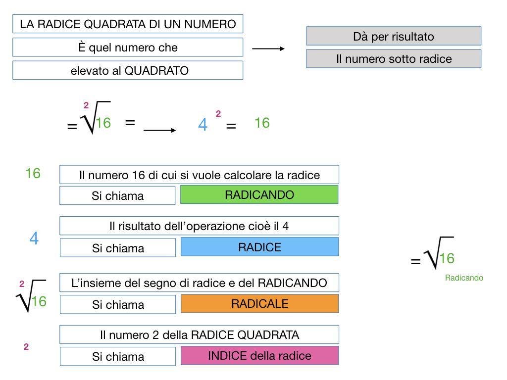 RADICE QUADRATA_SIMULAZIONE.041