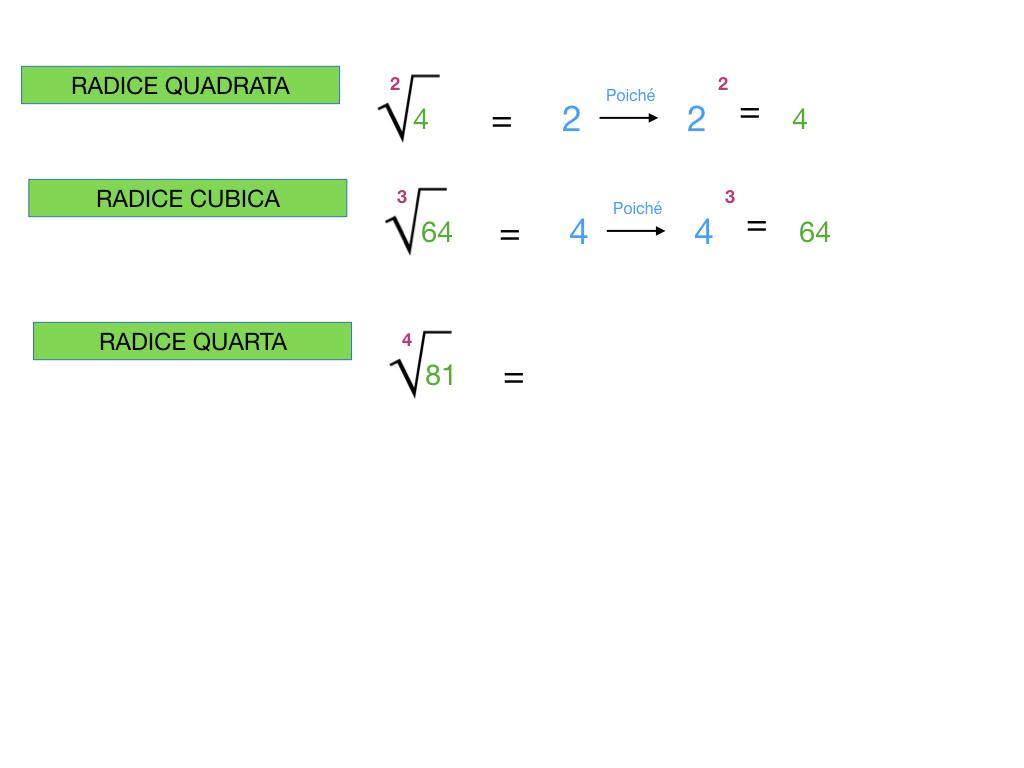 RADICE QUADRATA_SIMULAZIONE.053
