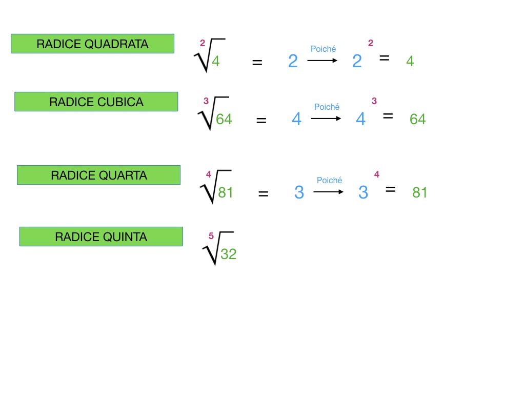 RADICE QUADRATA_SIMULAZIONE.057