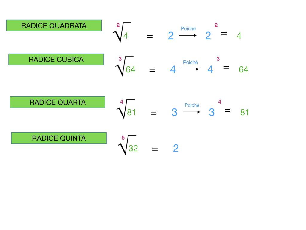 RADICE QUADRATA_SIMULAZIONE.058