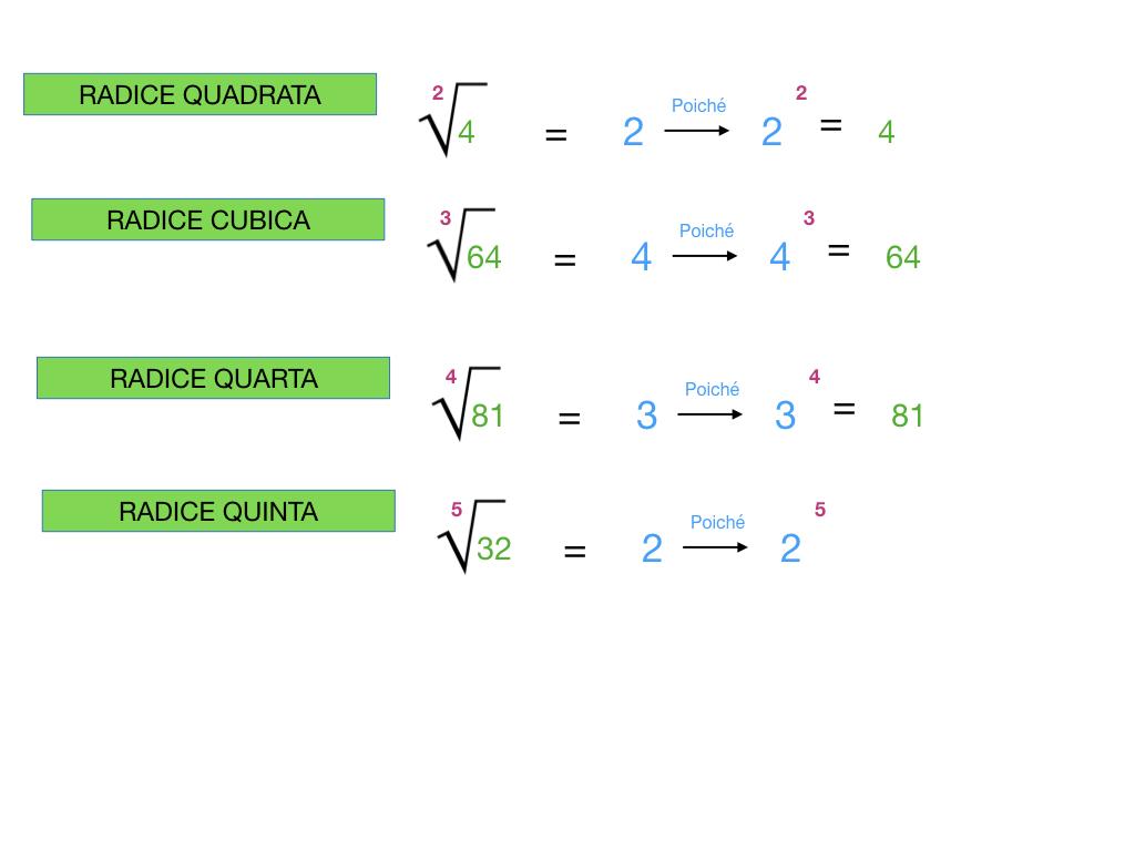 RADICE QUADRATA_SIMULAZIONE.059