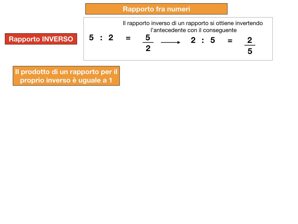RAPPORTI FRA NUMERI_SIMULAZIONE.041
