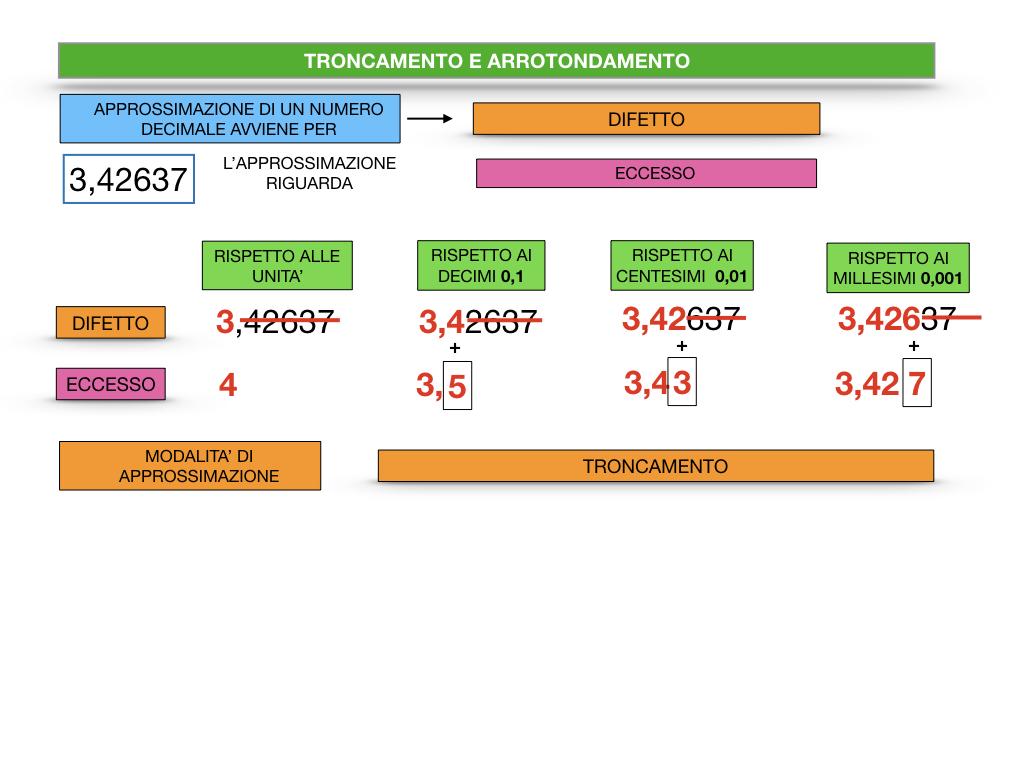TRONCAMENTO E ARROTONDAMENTO_SIMULAZIONE.028
