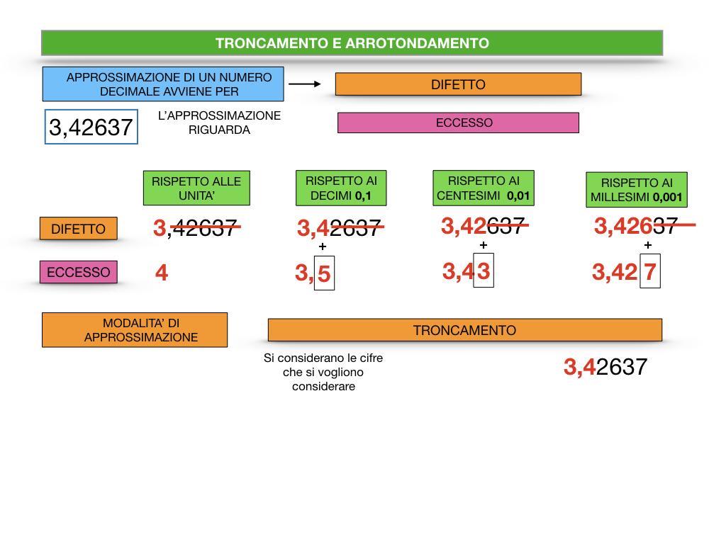 TRONCAMENTO E ARROTONDAMENTO_SIMULAZIONE.029