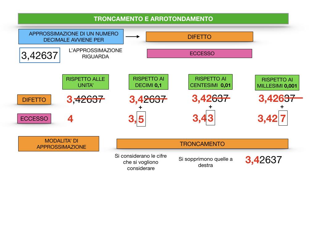 TRONCAMENTO E ARROTONDAMENTO_SIMULAZIONE.030
