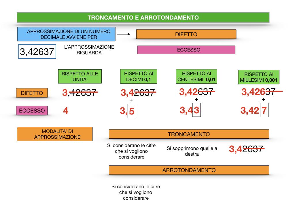 TRONCAMENTO E ARROTONDAMENTO_SIMULAZIONE.033
