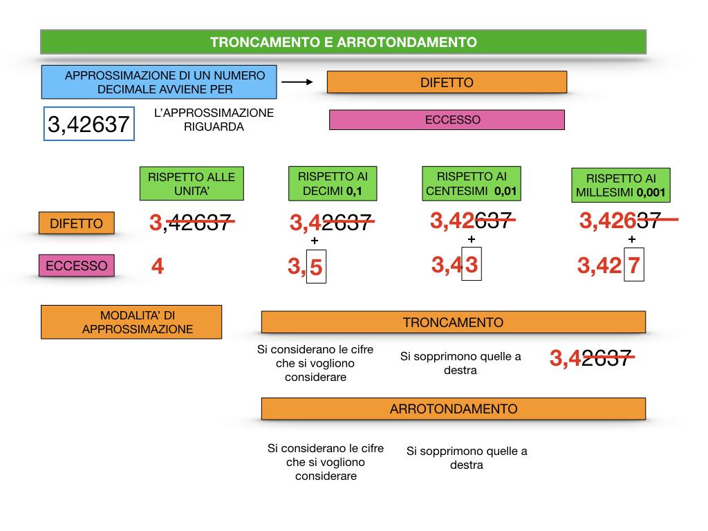 TRONCAMENTO E ARROTONDAMENTO_SIMULAZIONE.034