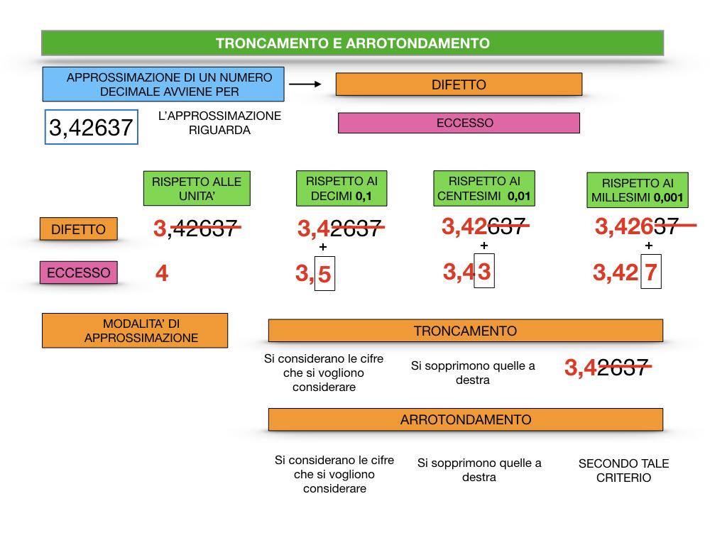 TRONCAMENTO E ARROTONDAMENTO_SIMULAZIONE.035
