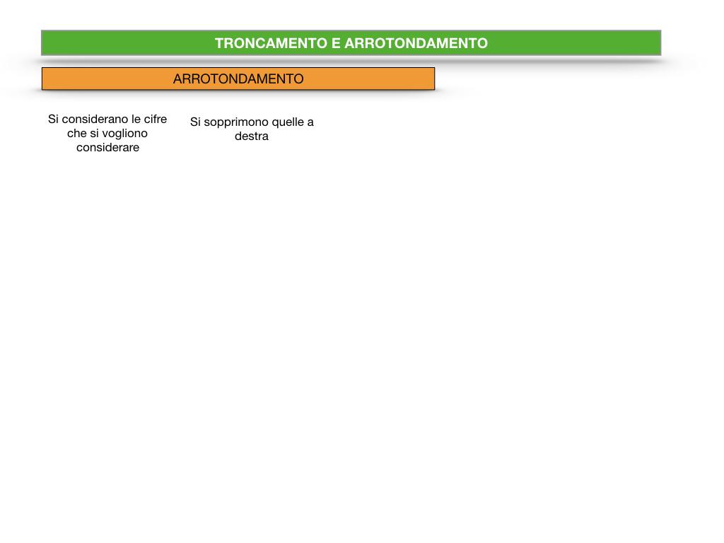 TRONCAMENTO E ARROTONDAMENTO_SIMULAZIONE.038