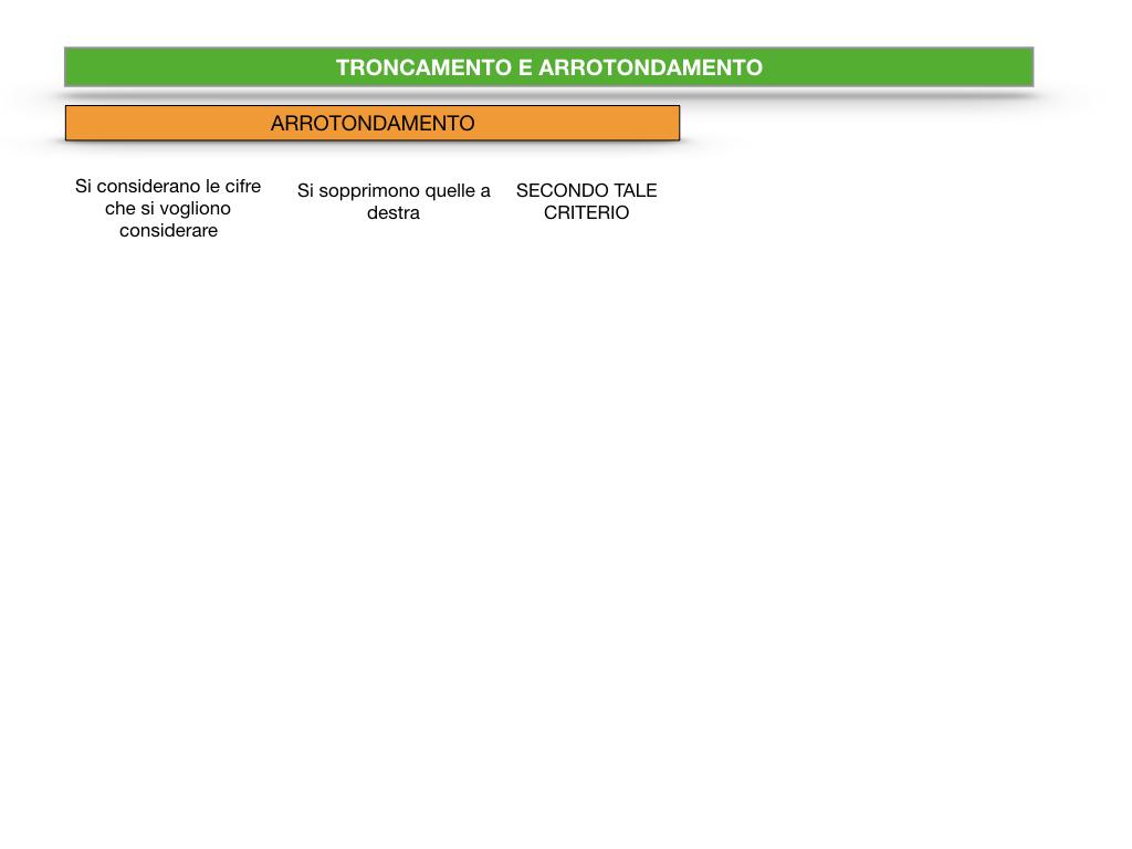 TRONCAMENTO E ARROTONDAMENTO_SIMULAZIONE.039