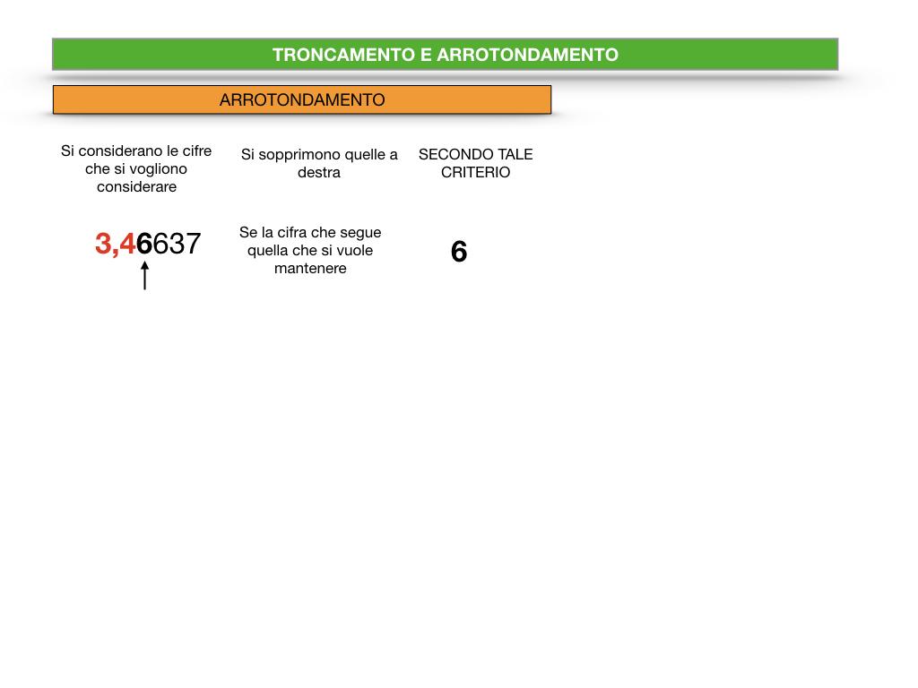 TRONCAMENTO E ARROTONDAMENTO_SIMULAZIONE.042