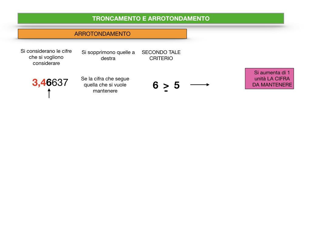 TRONCAMENTO E ARROTONDAMENTO_SIMULAZIONE.045