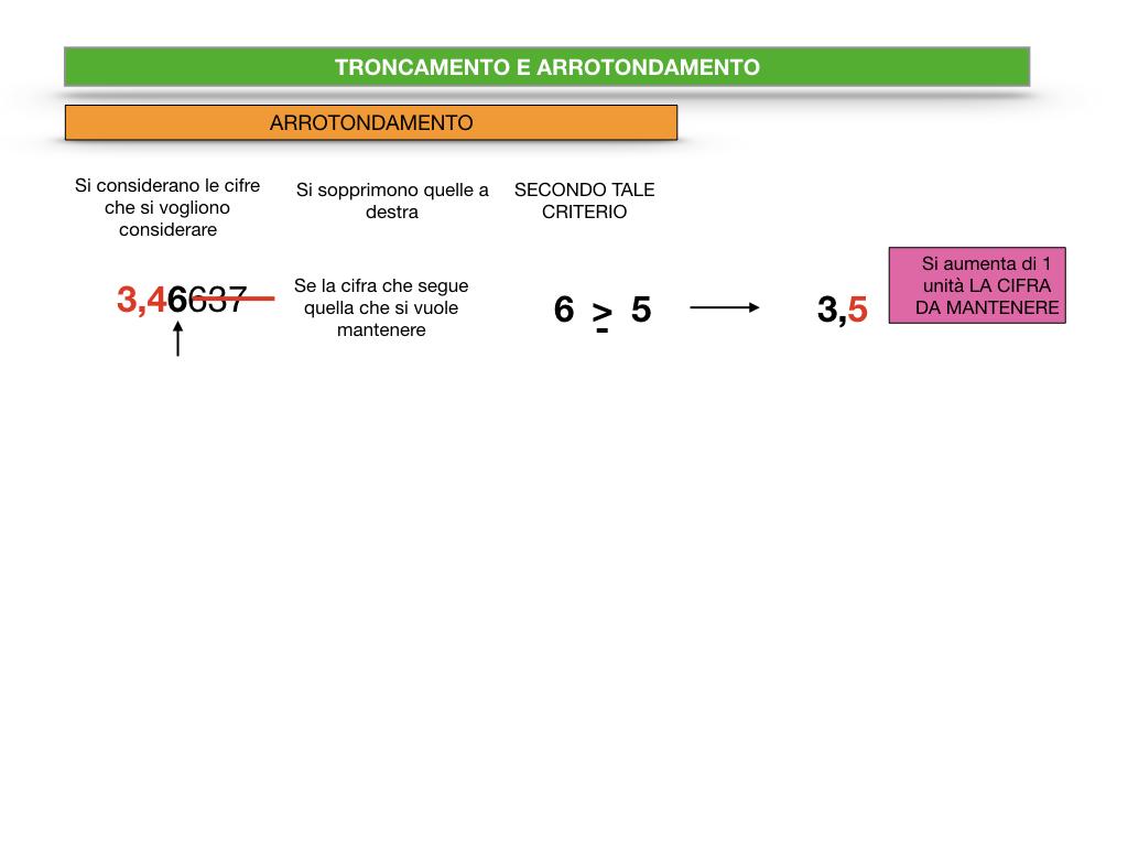 TRONCAMENTO E ARROTONDAMENTO_SIMULAZIONE.047
