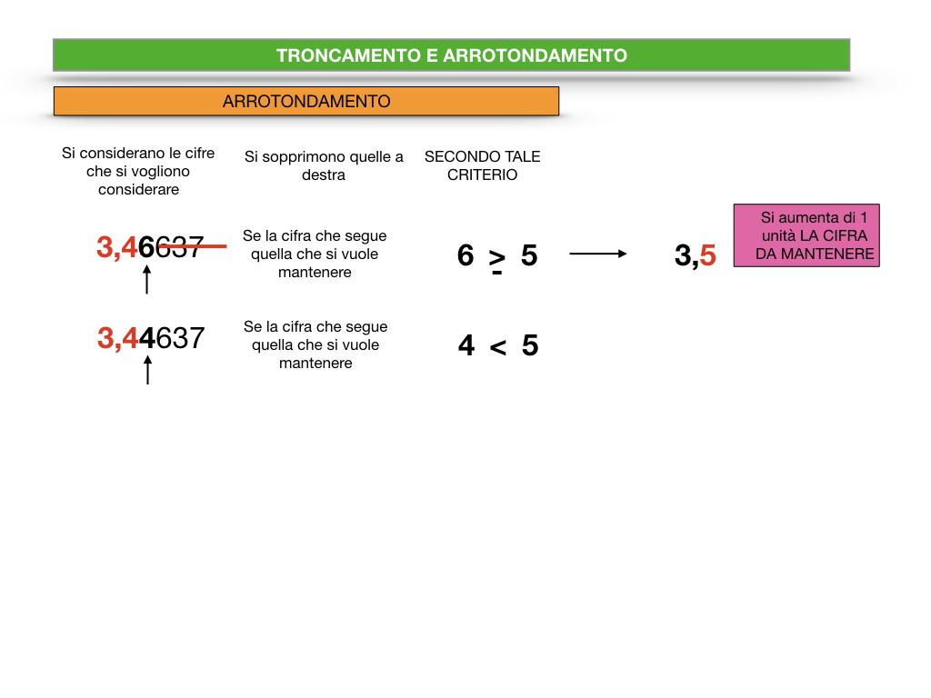 TRONCAMENTO E ARROTONDAMENTO_SIMULAZIONE.050