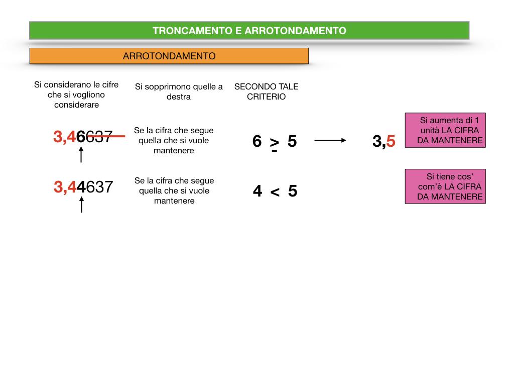 TRONCAMENTO E ARROTONDAMENTO_SIMULAZIONE.051