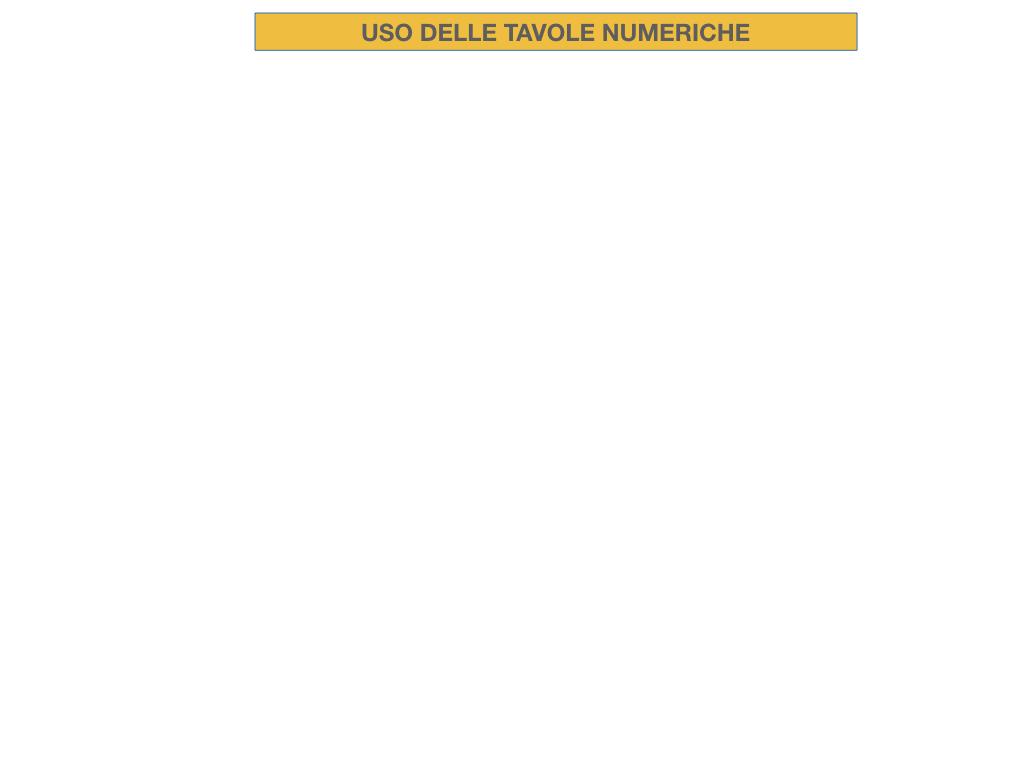 USO DELLE TAVOLE NUMERICHE_RADICE_SIMULAZIONE.001
