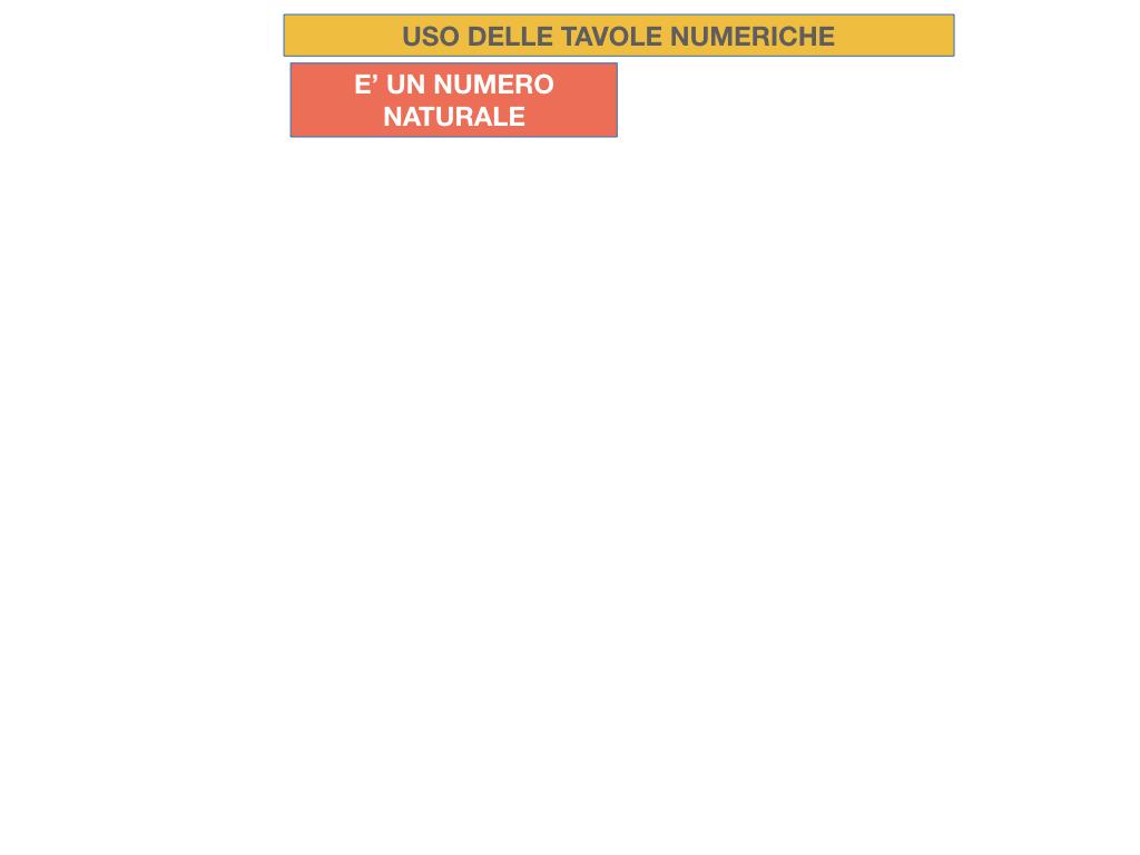 USO DELLE TAVOLE NUMERICHE_RADICE_SIMULAZIONE.002