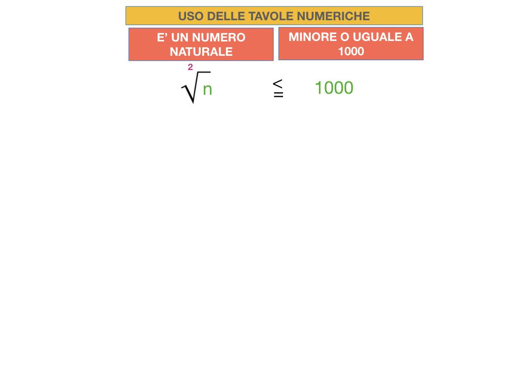 USO DELLE TAVOLE NUMERICHE_RADICE_SIMULAZIONE.005