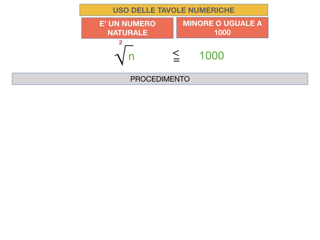 USO DELLE TAVOLE NUMERICHE_RADICE_SIMULAZIONE.006