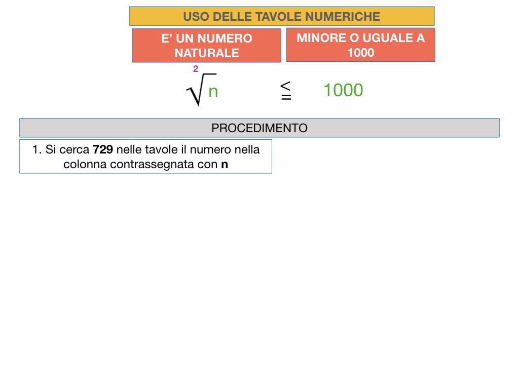 USO DELLE TAVOLE NUMERICHE_RADICE_SIMULAZIONE.007