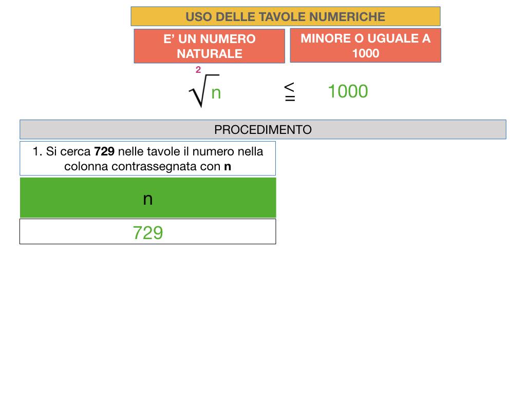 USO DELLE TAVOLE NUMERICHE_RADICE_SIMULAZIONE.008