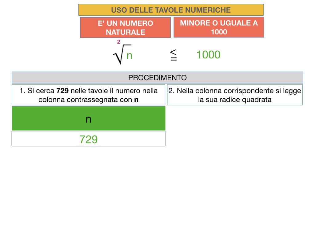 USO DELLE TAVOLE NUMERICHE_RADICE_SIMULAZIONE.009