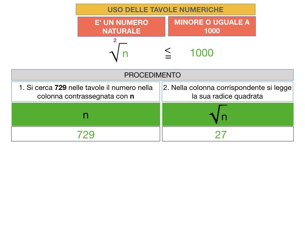 USO DELLE TAVOLE NUMERICHE_RADICE_SIMULAZIONE.010