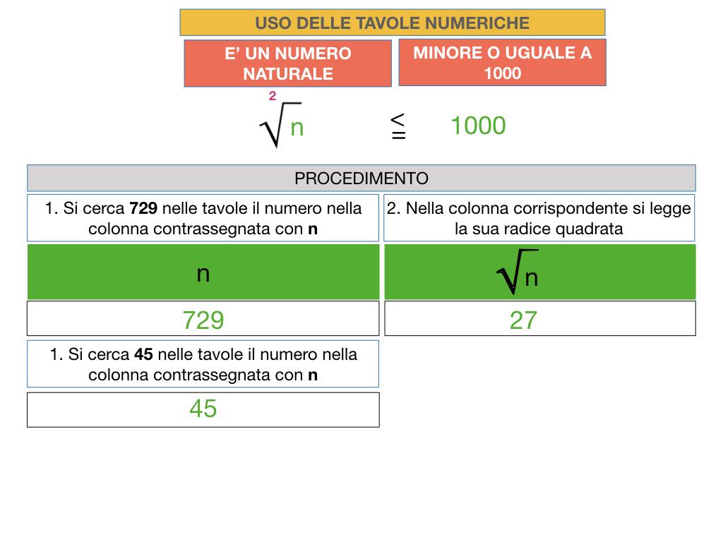 USO DELLE TAVOLE NUMERICHE_RADICE_SIMULAZIONE.011