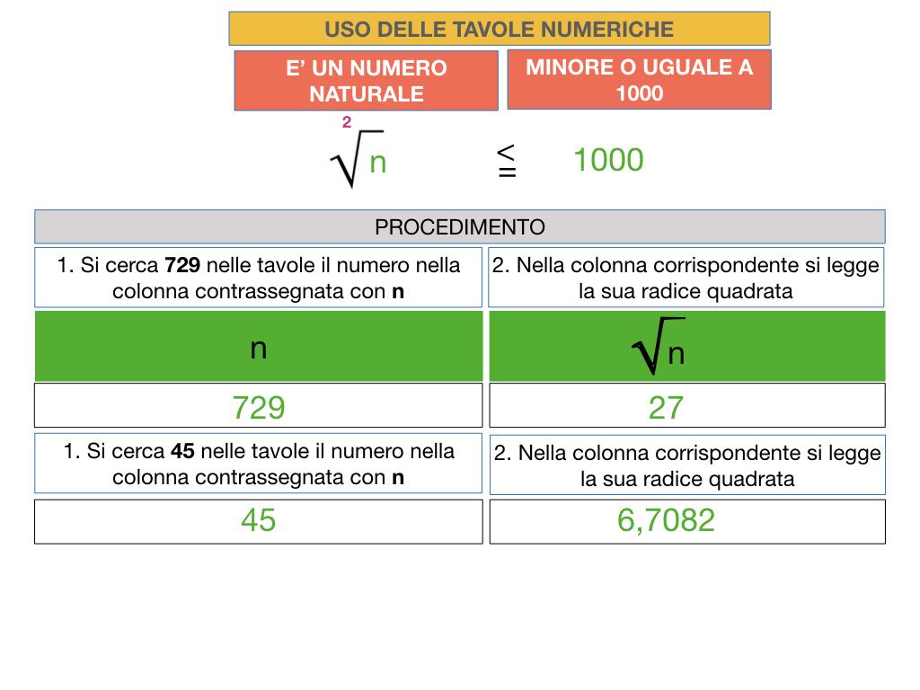USO DELLE TAVOLE NUMERICHE_RADICE_SIMULAZIONE.012