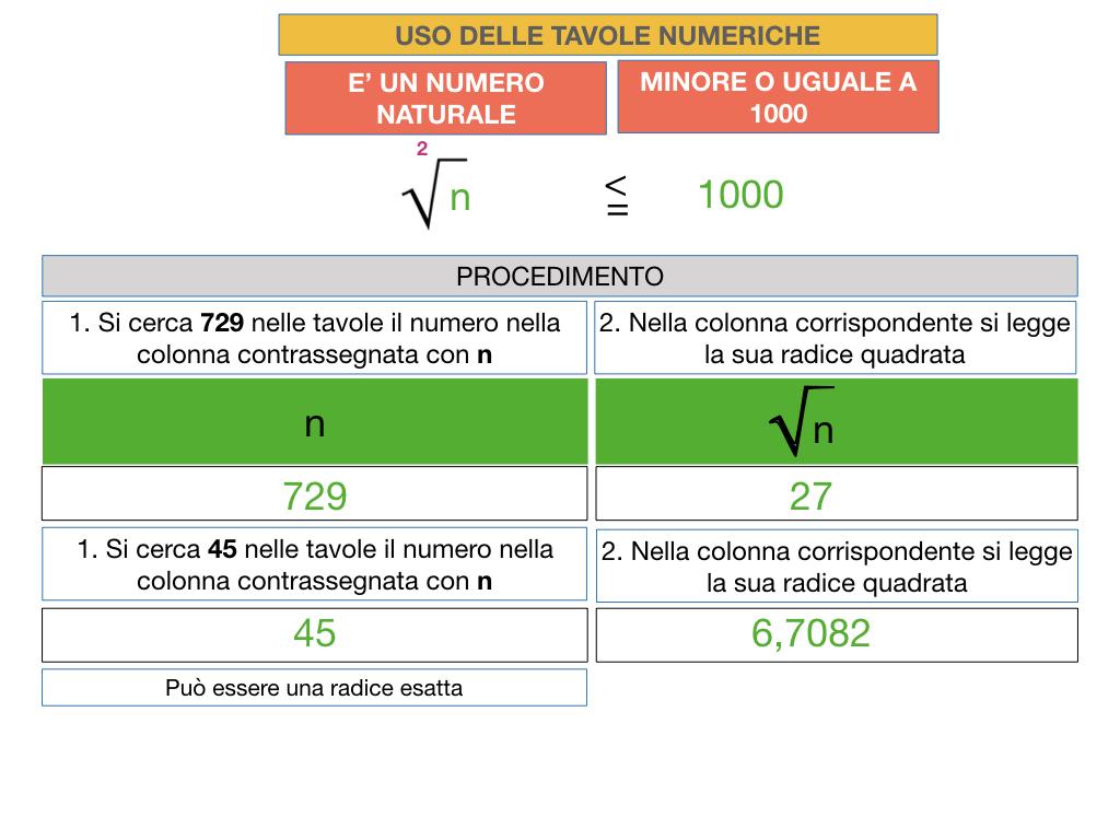 USO DELLE TAVOLE NUMERICHE_RADICE_SIMULAZIONE.013