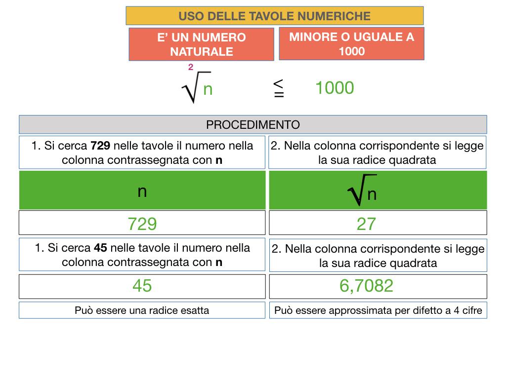USO DELLE TAVOLE NUMERICHE_RADICE_SIMULAZIONE.014