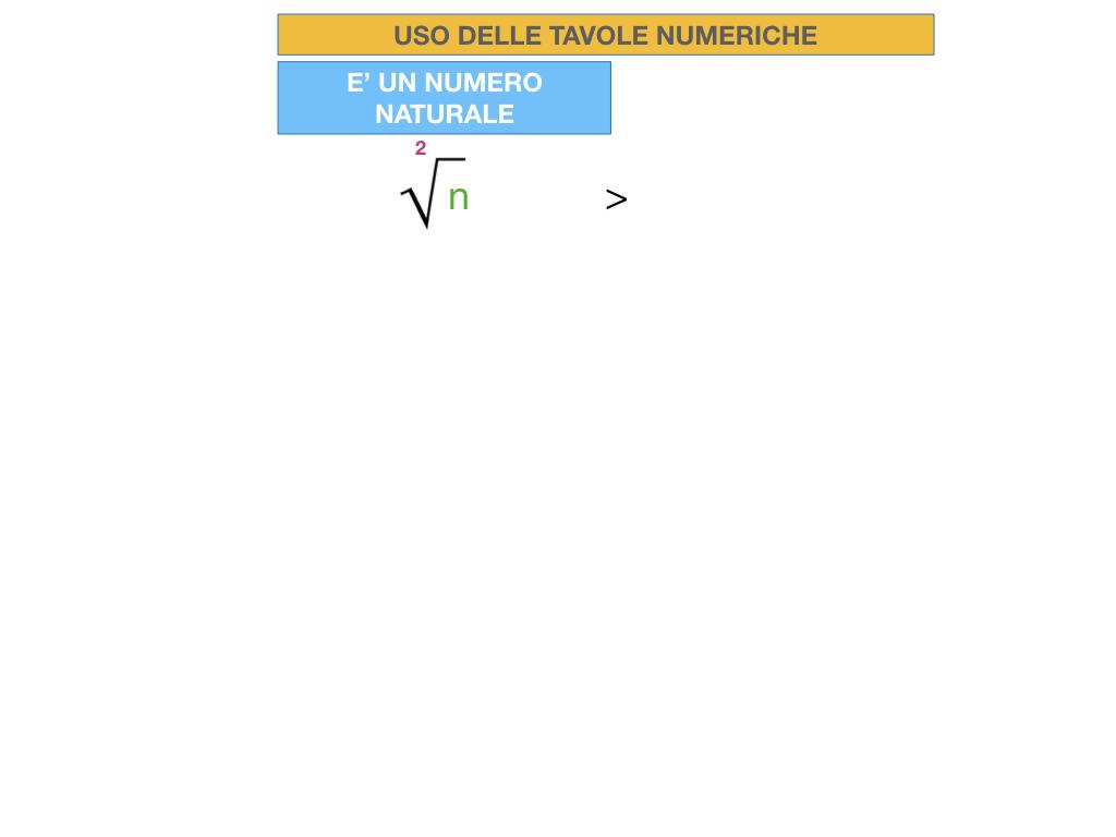 USO DELLE TAVOLE NUMERICHE_RADICE_SIMULAZIONE.016