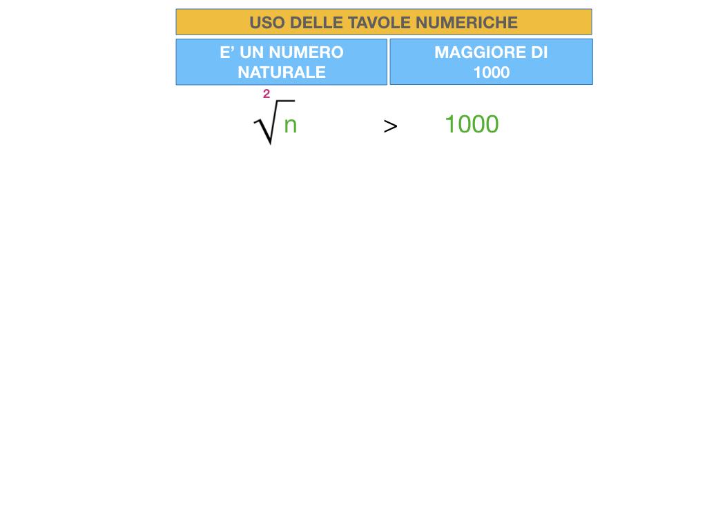 USO DELLE TAVOLE NUMERICHE_RADICE_SIMULAZIONE.017