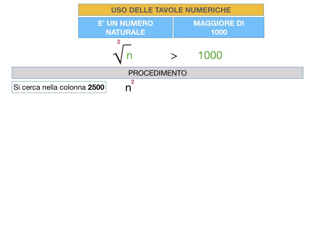 USO DELLE TAVOLE NUMERICHE_RADICE_SIMULAZIONE.018